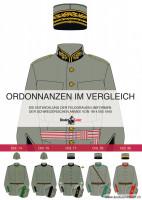 Schweizerische_Armee_ab_1914_Uniformen