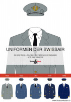 Swissair Uniformen